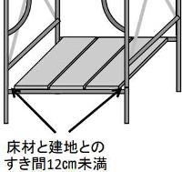 scaffold_ex